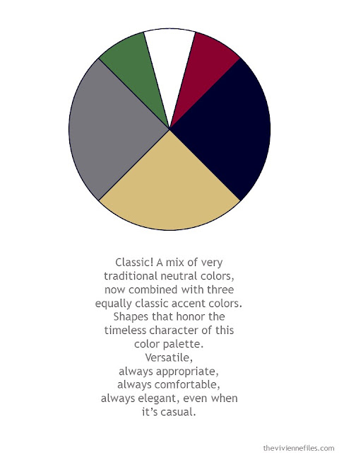 A classic color palette with style guidelines