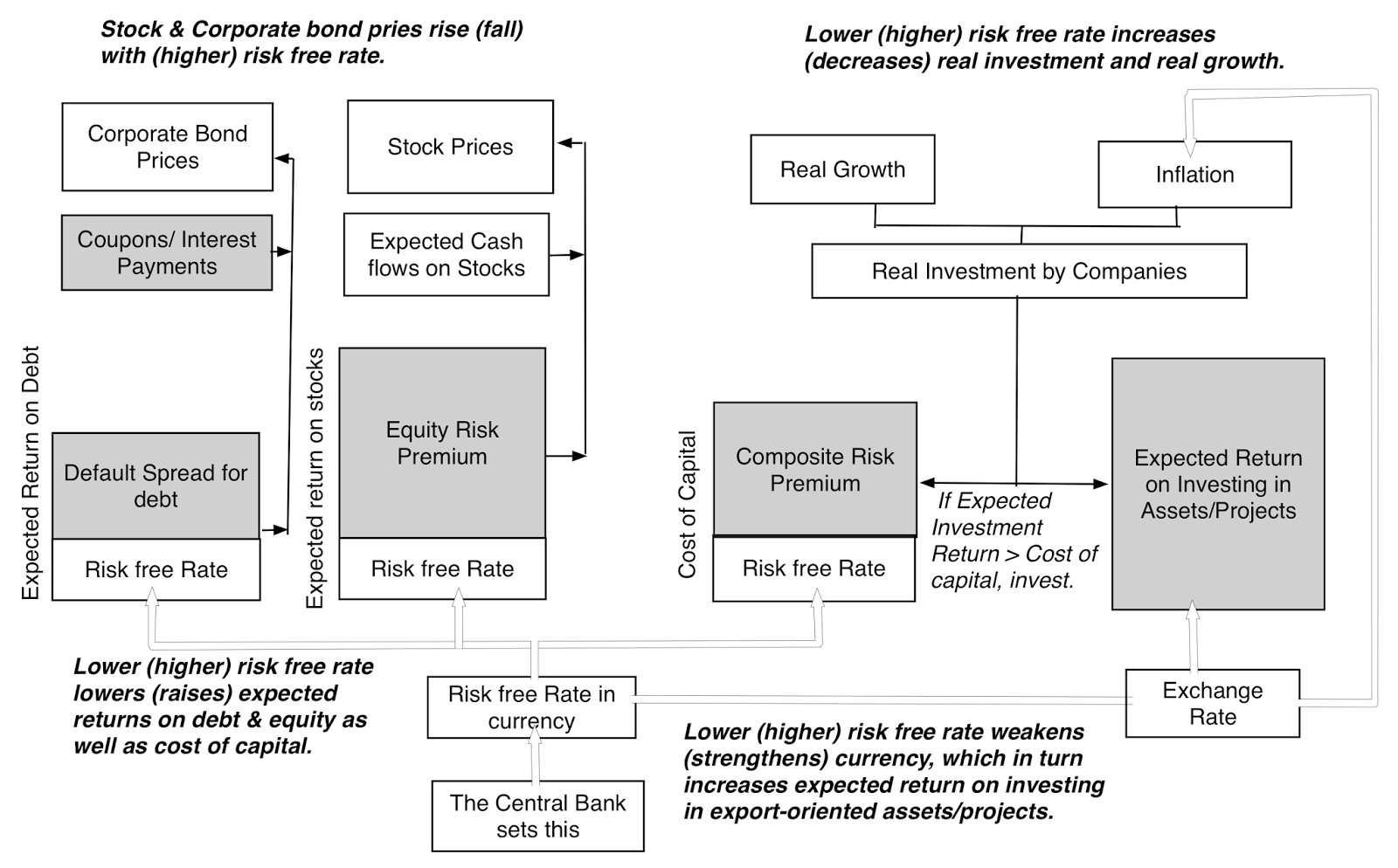 the negative effect of pricing on return intent Effect of traffic on sales and conversion rates  at the right price (fisher 1997)  shopping service that encourages customers to purchase and return to the.
