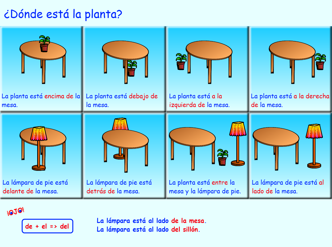 Me Encanta Escribir En Espanol Las Preposiciones