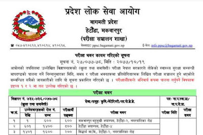 Krishi & Veterinary Exam Kendra Detail - Bagmati Pradesh 2021