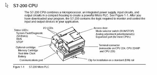 Plc S7 224 Wiring Diagram | prandofacilco