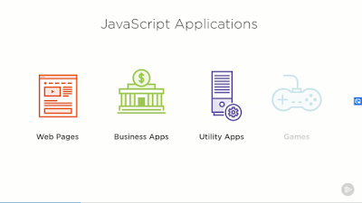 Top 10 Pluralsight courses to Learn JavaScript