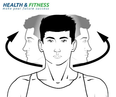 Exercises to get rid of a double chin