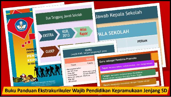 Buku Panduan Ekstrakurikuler Wajib Pendidikan Kepramukaan Jenjang SD