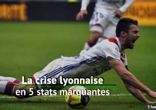 L'Olympique Lyonnais est au plus mal  OL - La crise lyonnaise en 5 stats marquantes