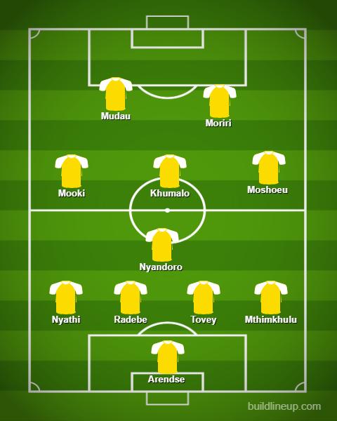 My Best Teammates XI