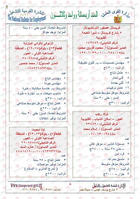 وظائف القوى العاملة-وظائف وزارة القوى العاملة والهجرة-وظائف دوت كوم wzaeif