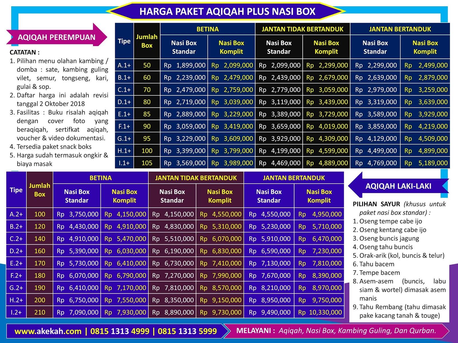 Harga Paket Aqiqah Dan Catering Murah Untuk Anak Laki-Laki Daerah Bogor Jawa Barat