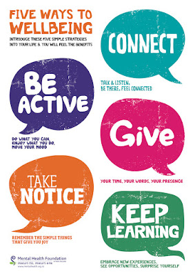 Five Ways to Wellbeing Poster