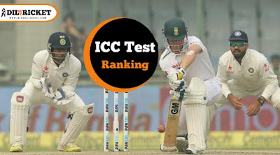 ICC Test Live Rankings 2020