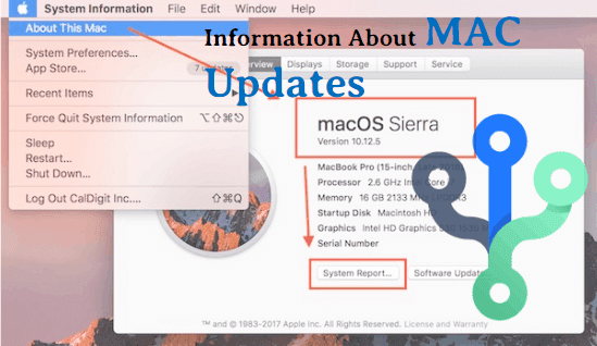 information-about-mac-updates Home