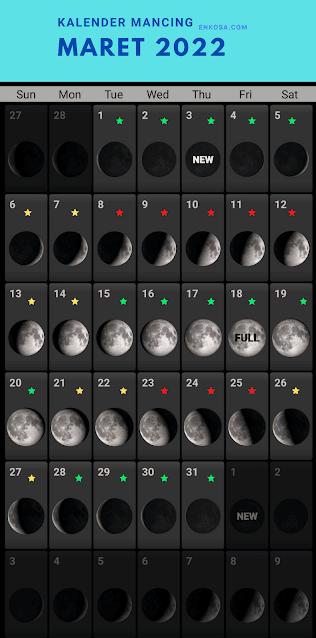 Prediksi Satu Kalender Mancing Maret 2022 Berdasarkan Fase Bulan