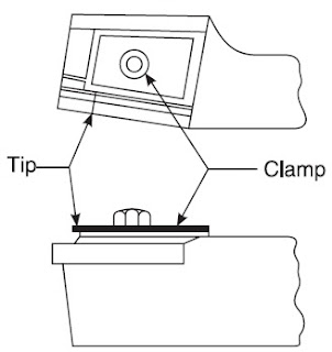 Mechanically fastened tipped tool