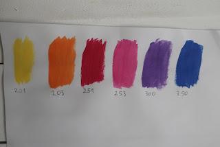 Farby akrylowe Profil z allegro