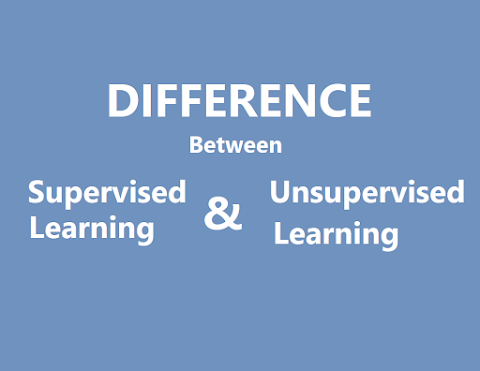 Difference Between Supervised Learning and Unsupervised Learning in Hindi