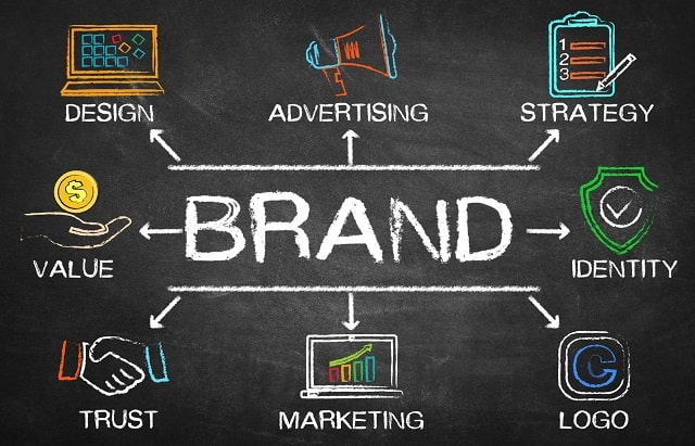 branding ideas business brand boost company advertising tips