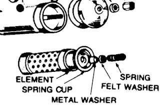 Diagram of Royal Enfield oil filter assembly.