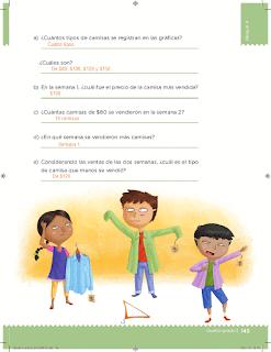 Respuestas Apoyo Primaria Desafíos Matemáticos 5to Grado Bloque IV Lección 75 La venta de camisas
