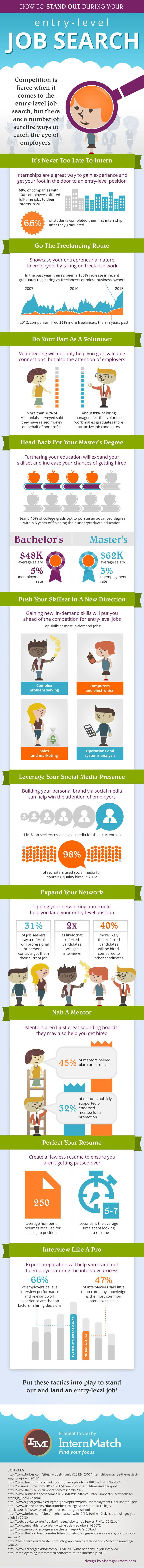 How-To-Stand-Out-During-Your-Entry-Level-Job-Search #Infographic