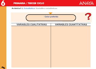 http://www.ceipjuanherreraalcausa.es/Recursosdidacticos/SEXTO/datos/03_Mates
