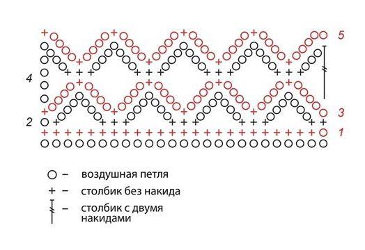 Patrón - Crochet Imagen Blusa verde de verano a crochet y ganchillo por Majovel Crochet