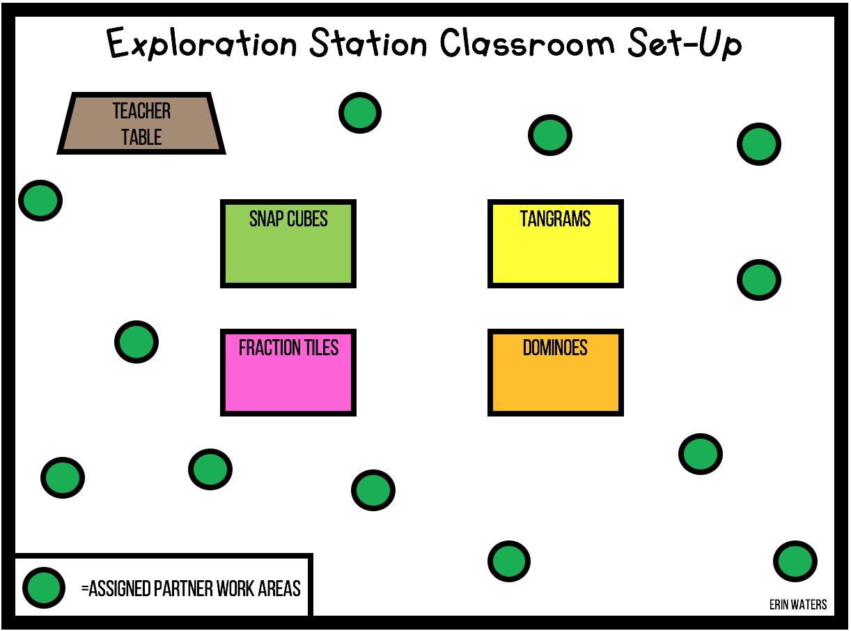 exploration station classroom setup