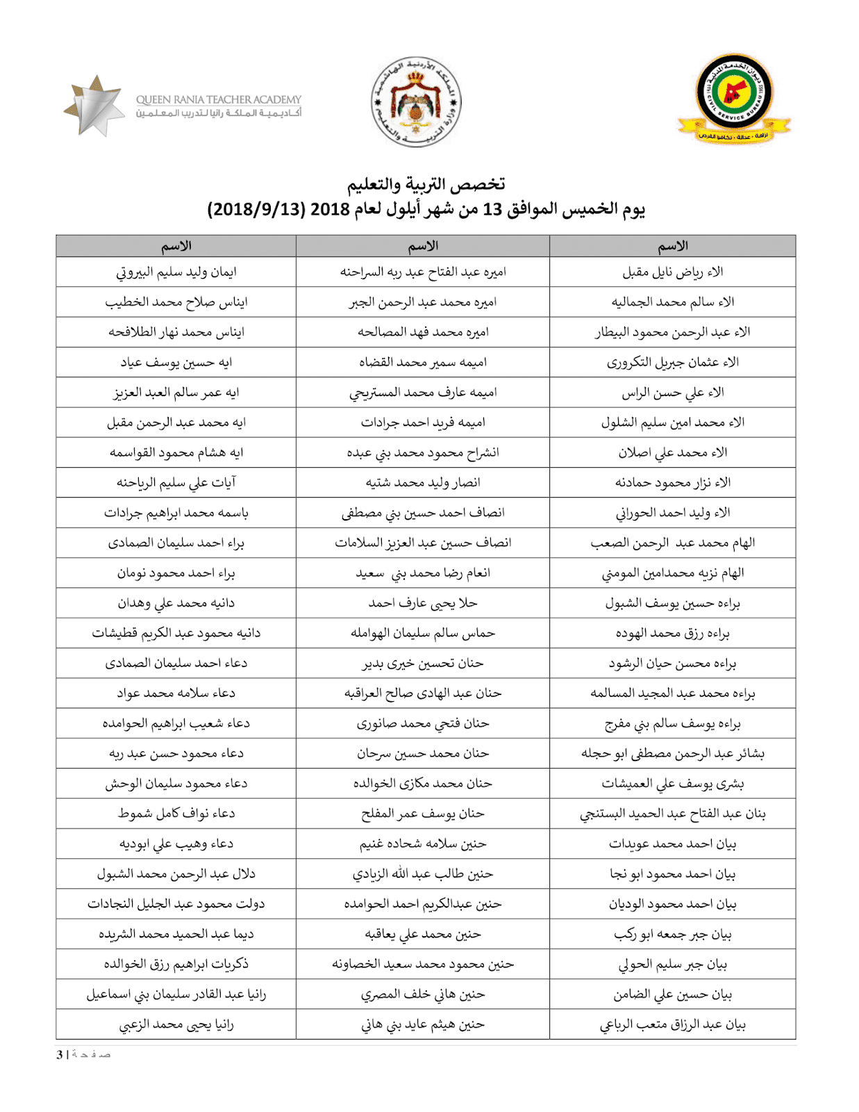أسماء المدعوين لحضور الامتحان التنافسي