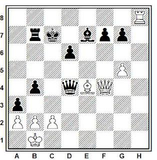 Posición de la partida de ajedrez Wedberg - Kuczynski (Olimpiada de 1990)