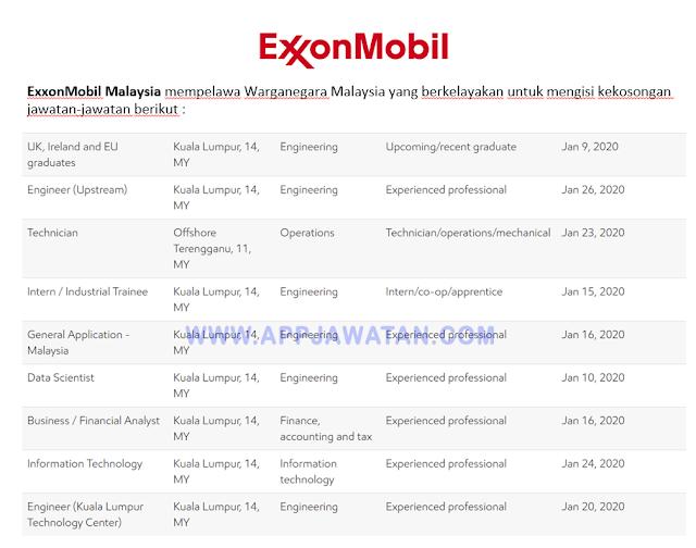 ExxonMobil Malaysia