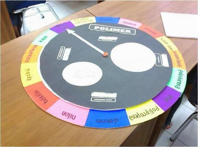 Polymer Magic Wheel