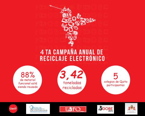 Entérate de los resultados de la 4ta Campaña de Reciclaje Electrónico