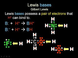 Belajar Kimia : Asam dan Basa 2