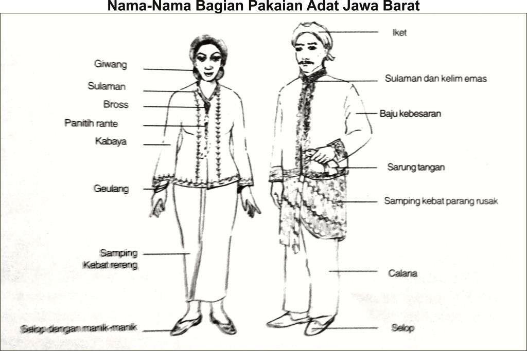 Mengenal Kebudayaan Daerah Jawa Barat - Seni Budayaku