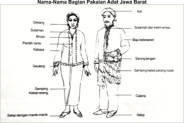 nama-nama bagian pakaian adat jawa barat