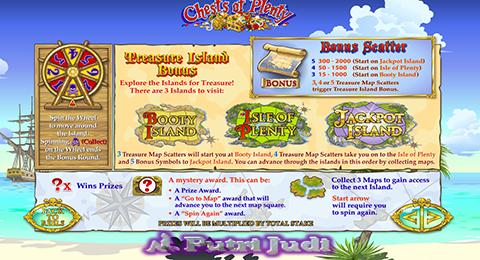 Putri Judi: Bonus Jackpot Dalam Judi Slot Online