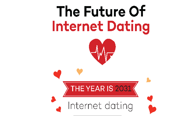 The Future Of Internet Dating #infographic