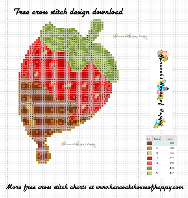 A Romantic Recipe for Chocolate Dipped Strawberries and a Free Strawberry Cross Stitch Chart