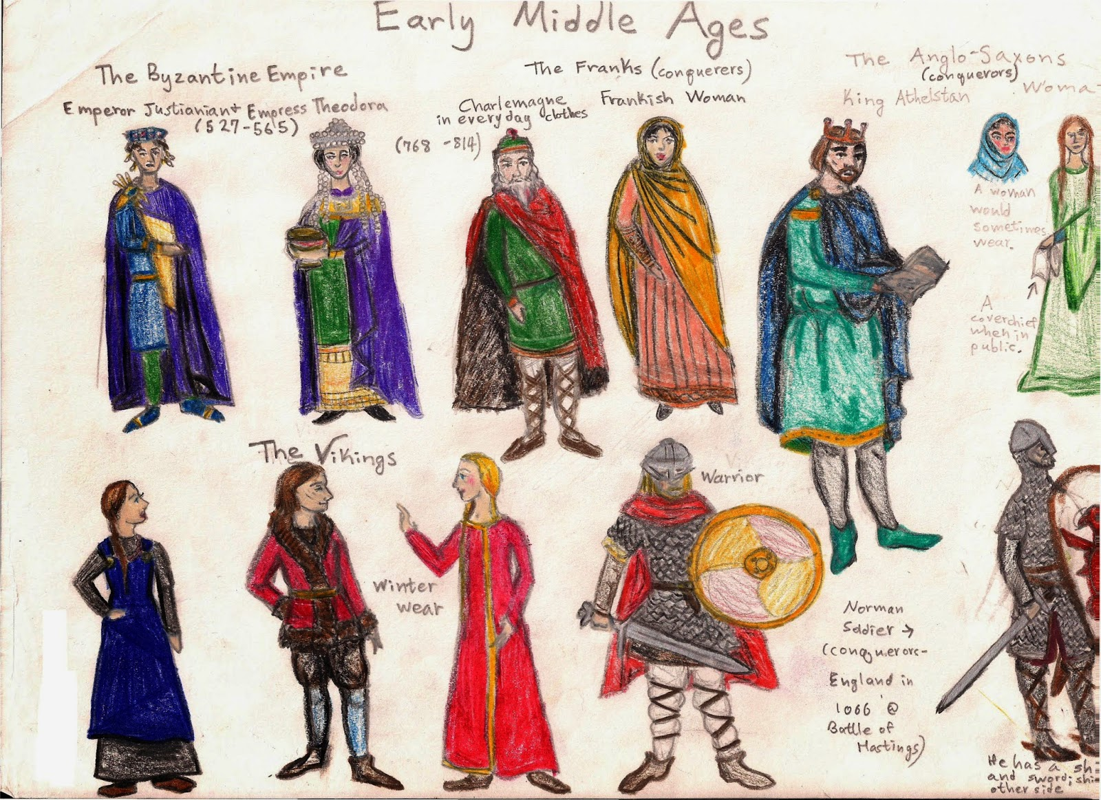 Historical Fashion How To Middle Ages