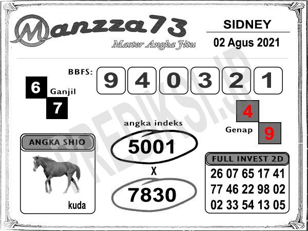 Bocoran Manzza73 Sidney Senin