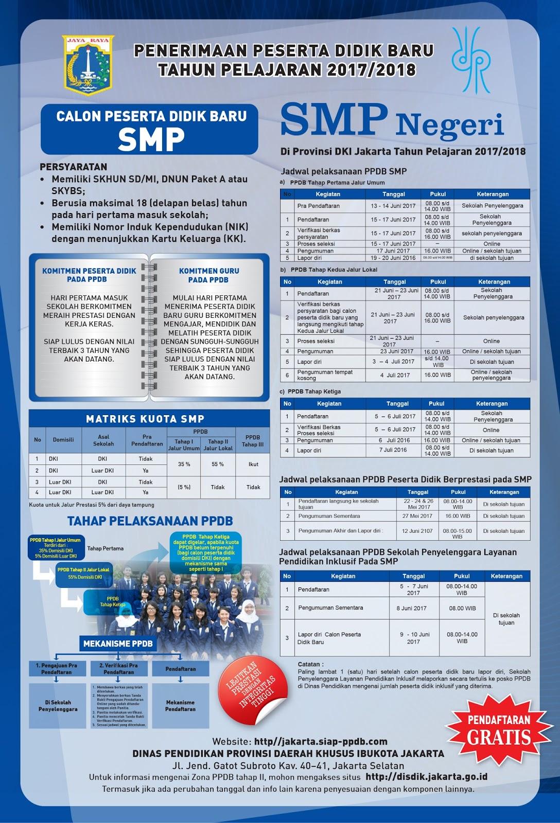 Image Result For Ppdb Jakarta