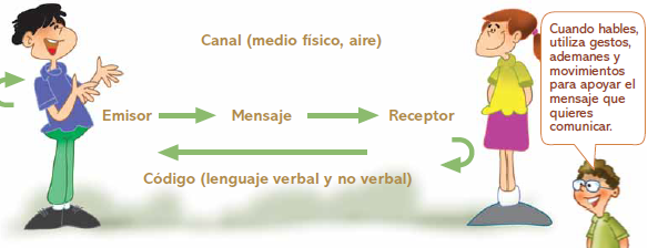 La interferencia cultural en la regulación de las emociones a través del lenguaje  2