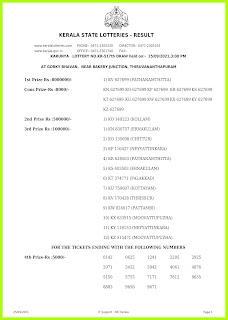 Off. Kerala Lottery Result 25.09.2021 Out, Karunya KR-517 Winners List