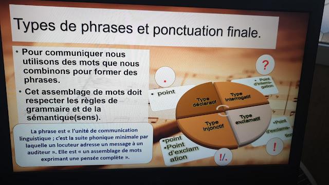 Types de phrases et ponctuation finale