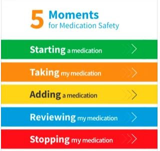 5 Moments for Medication Safety: Starting, Taking, Adding, Reviewing, Stopping