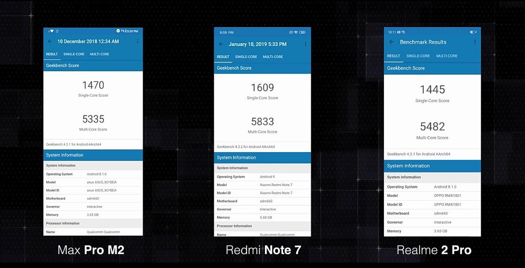 Xiaomi Redmi Note 7 benchmark score