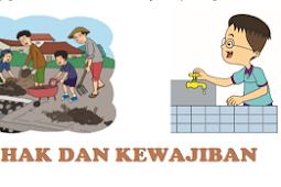 Contoh Hak dan Kewajiban Materi Tema 2 Kelas 4 SD Kurikulum 2013