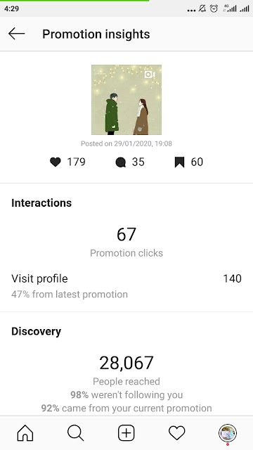[REVIEW] Pengalaman Promote Karya di Instagram