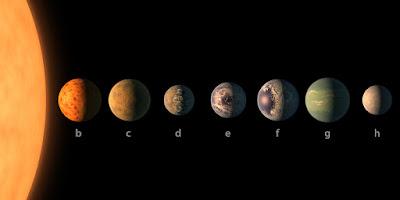 Trappist-1 con i suoi pianeti