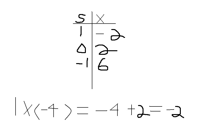 873 Math Blog (2012): Nicholas's Algebra Post