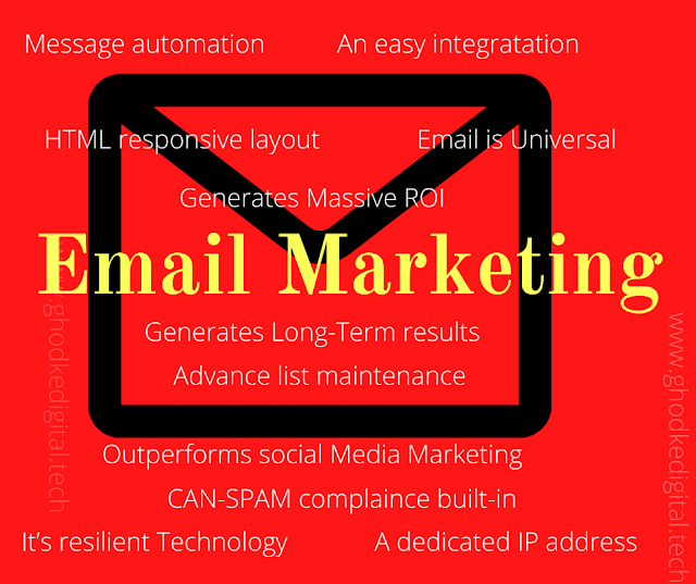 What is Email Marketing and why is need any business